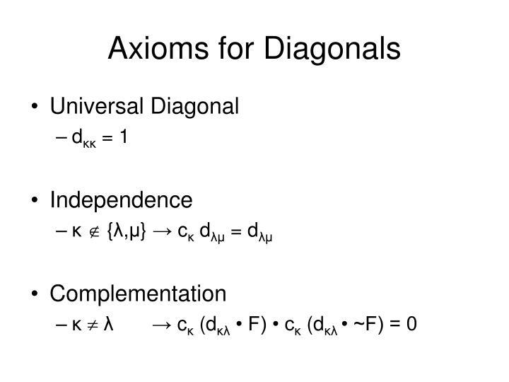 Axioms for Diagonals