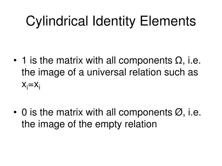 Cylindrical Identity Elements