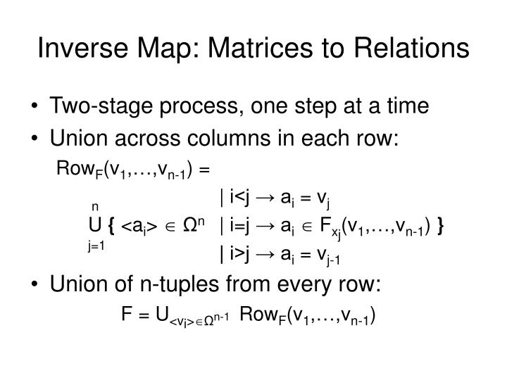 Inverse Map: Matrices to Relations
