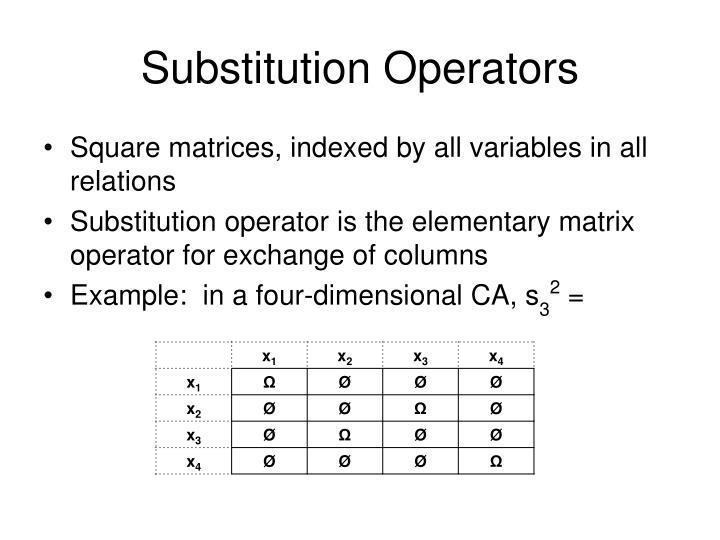 Substitution Operators