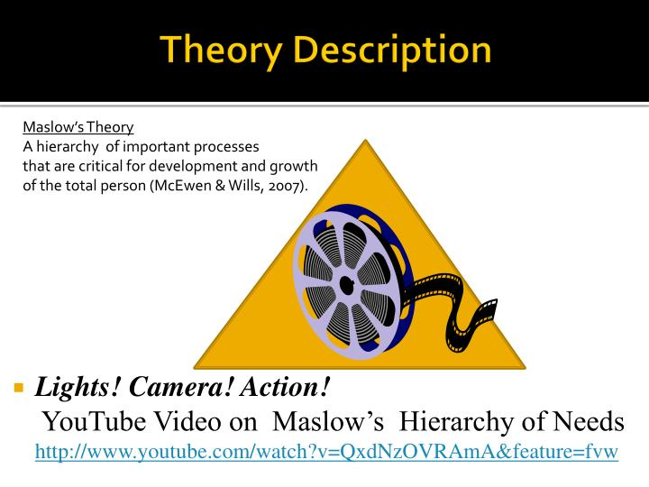 Theory Description