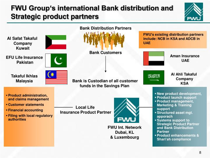 FWU Group's international Bank distribution and Strategic product partners