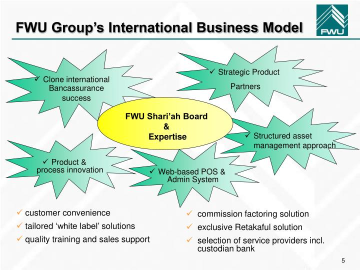 FWU Group's International Business Model