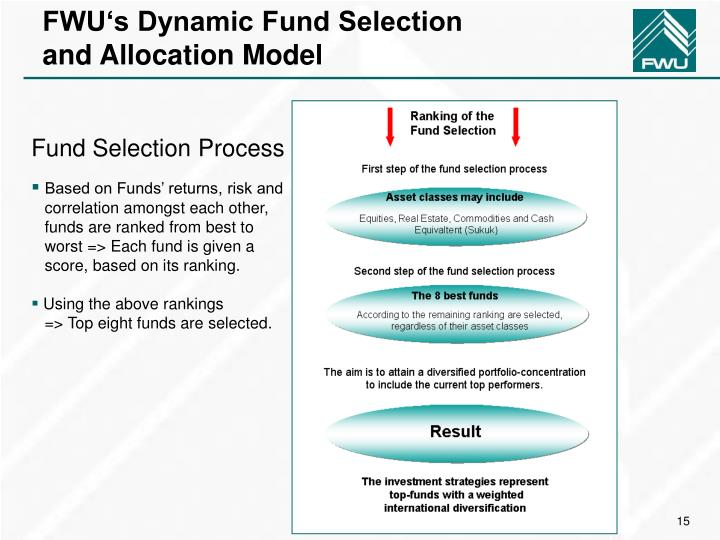 FWU's Dynamic Fund Selection