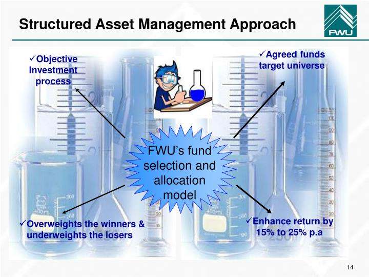 Structured Asset Management Approach
