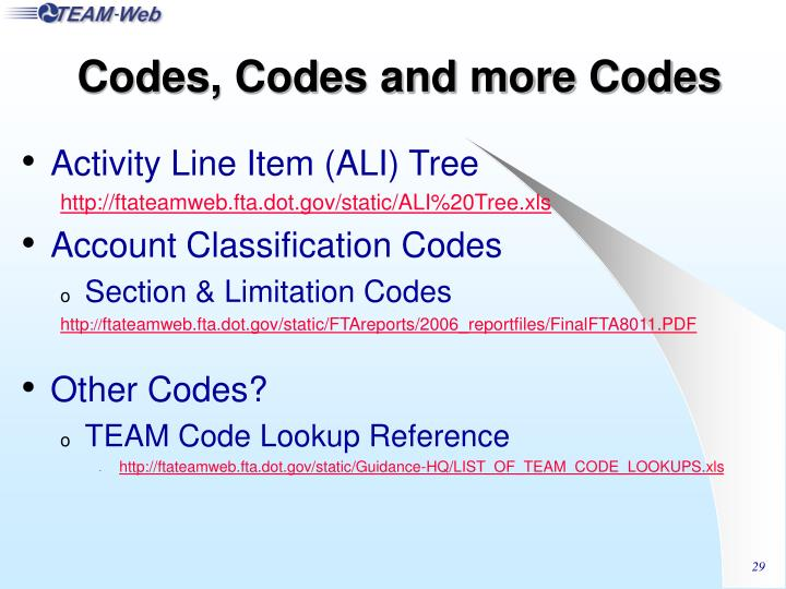 Codes, Codes and more Codes