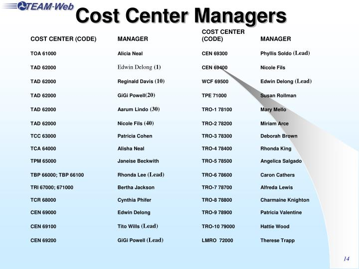 Cost Center Managers