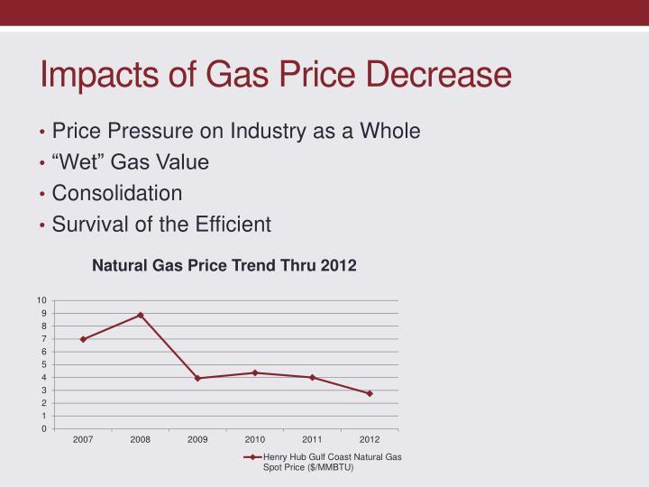 Impacts of Gas Price Decrease