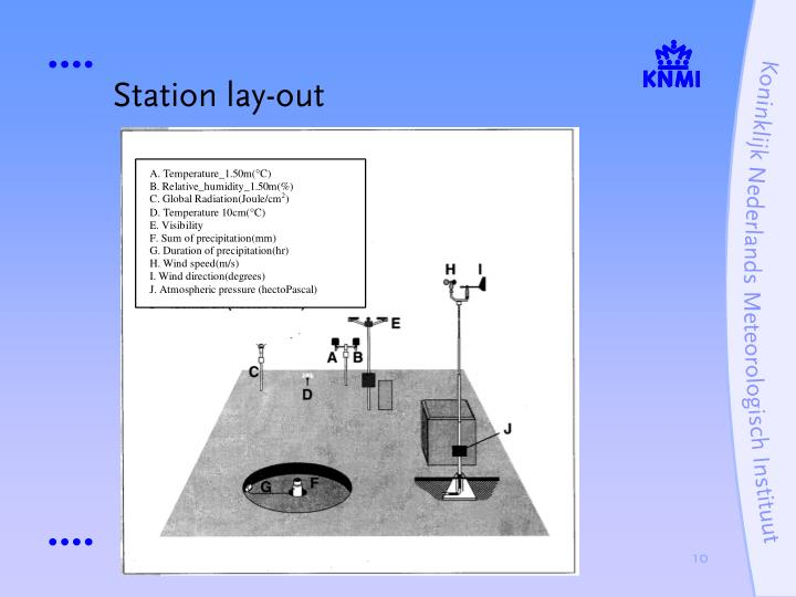 Station lay-out