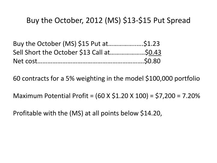 Buy the October, 2012 (MS) $13-$15 Put Spread