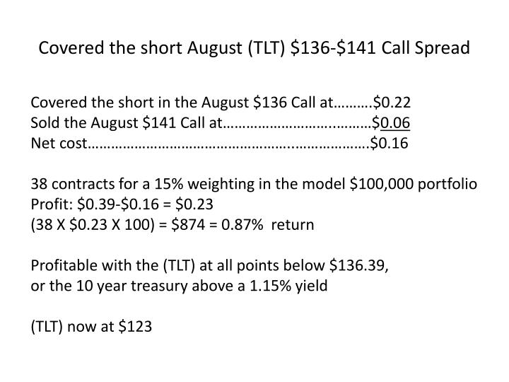 Covered the short August (TLT) $136-$141 Call Spread