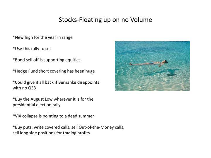 Stocks-Floating up on no Volume