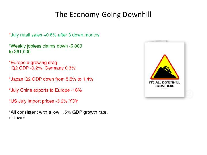 The Economy-Going Downhill