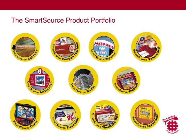 The SmartSource Product Portfolio