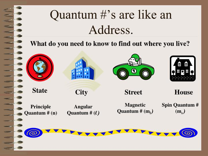 Quantum #'s are like an Address.