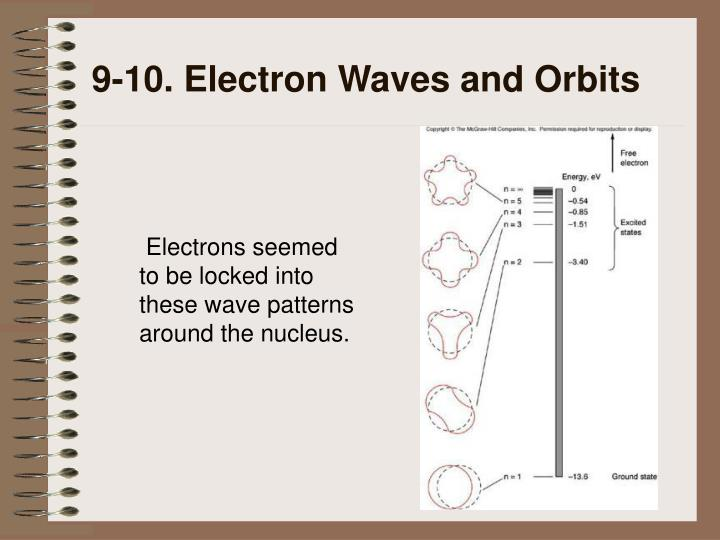 9-10. Electron Waves and Orbits