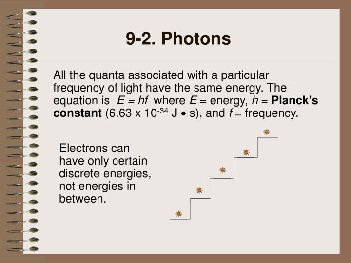 9-2. Photons