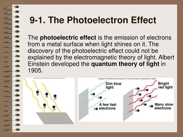 9-1. The Photoelectron Effect