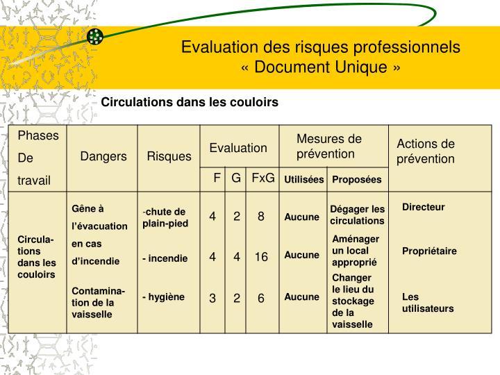 Evaluation des risques professionnels