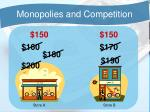 monopolies and competition