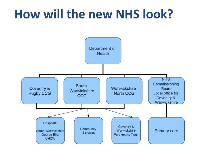 How will the new nhs look