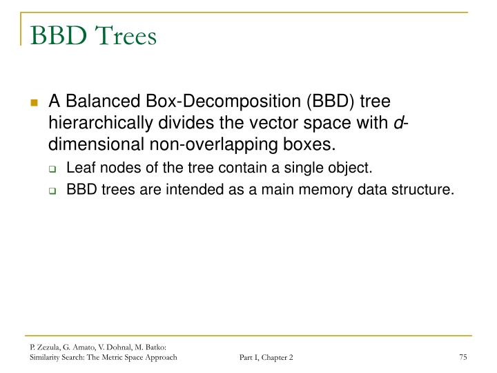BBD Trees
