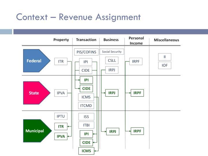 Context – Revenue Assignment