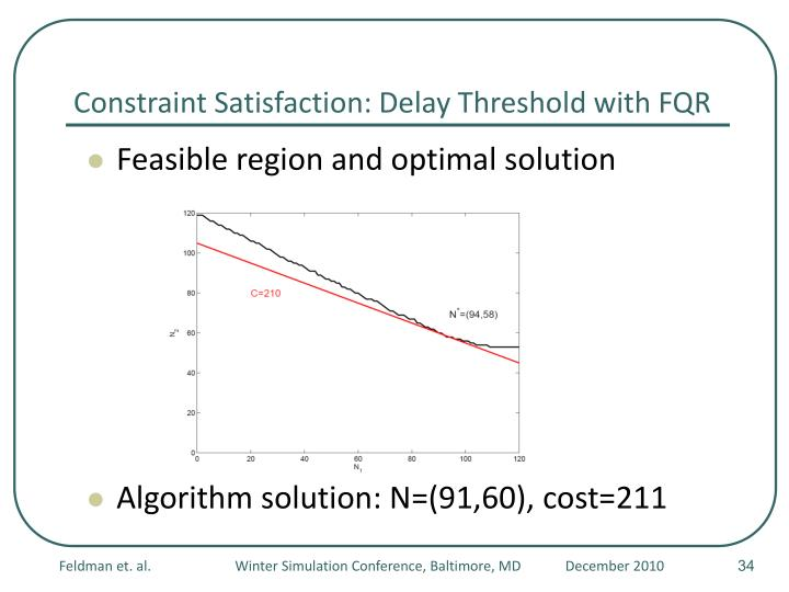 Constraint Satisfaction: Delay Threshold with FQR