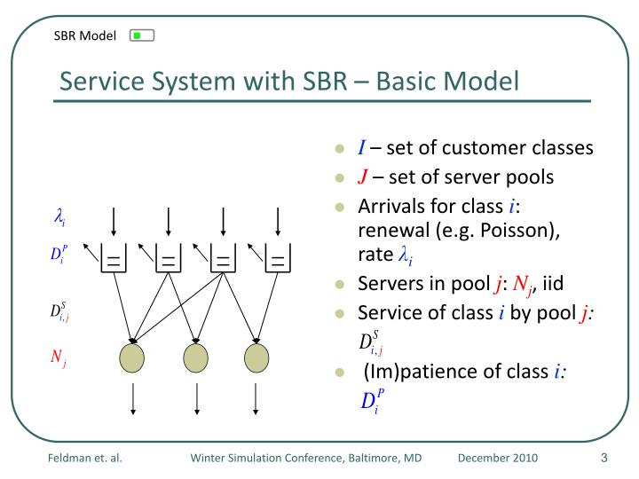 Service system with sbr basic model