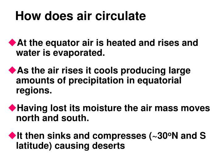 How does air circulate