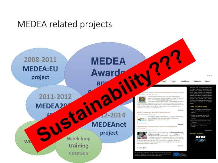 MEDEA related projects