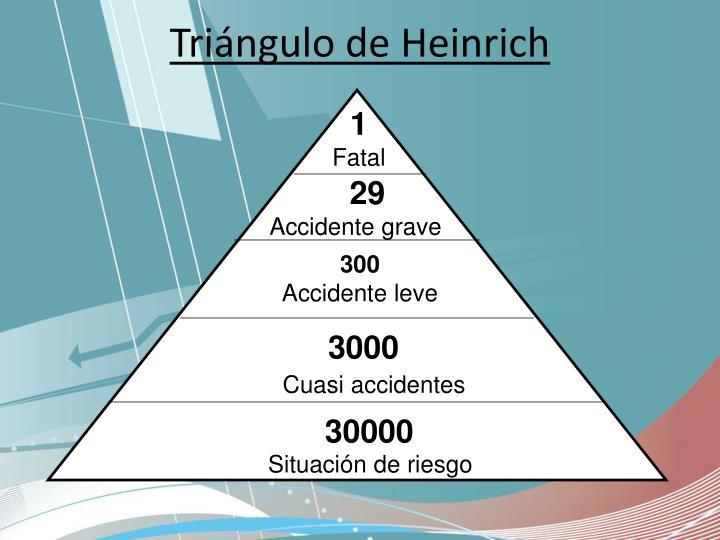 Triángulo de Heinrich