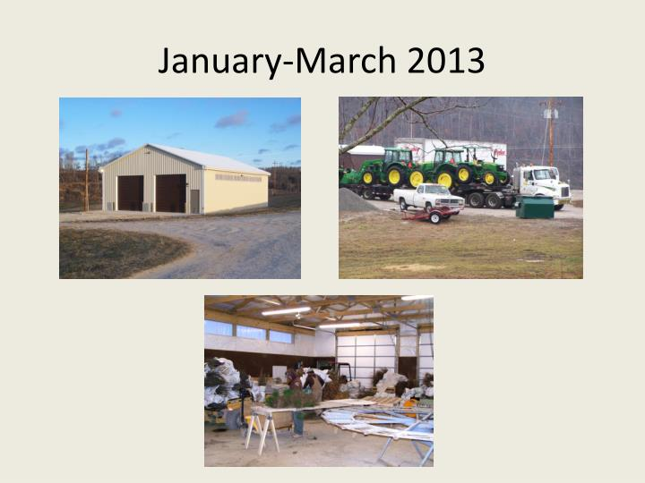 January-March 2013
