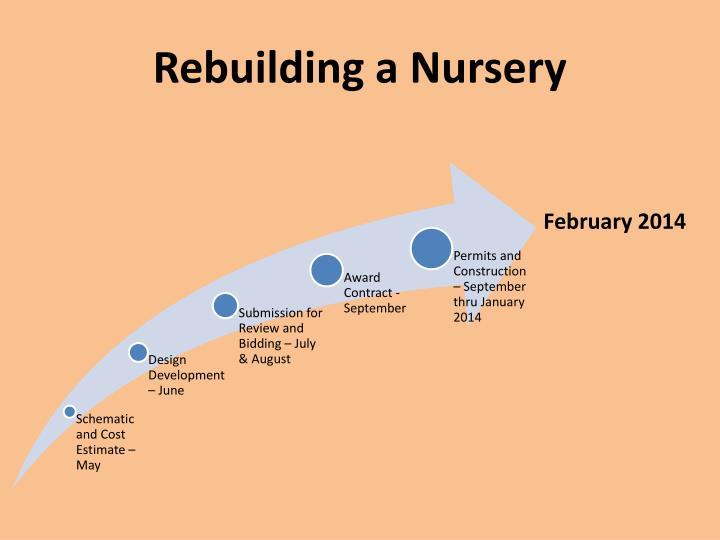 Rebuilding a Nursery
