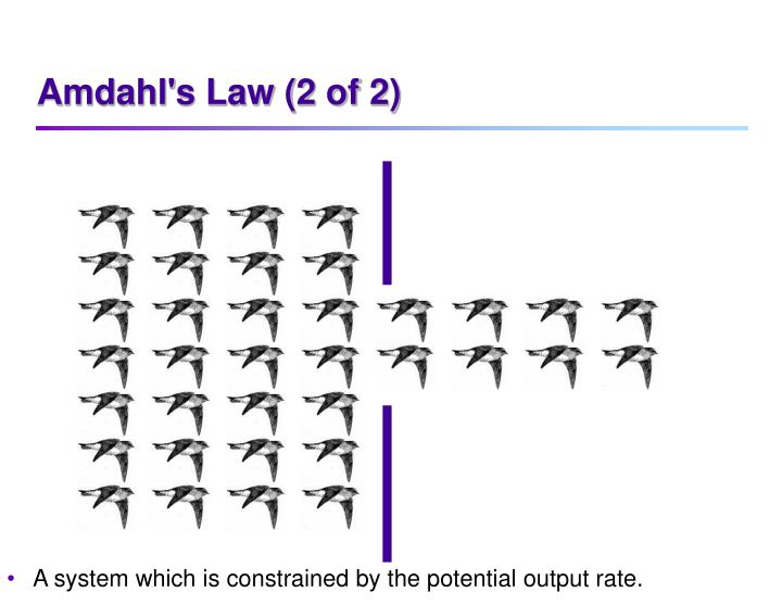 Amdahl's Law (2 of 2)