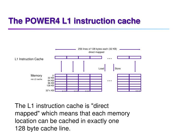 The POWER4 L1 instruction cache