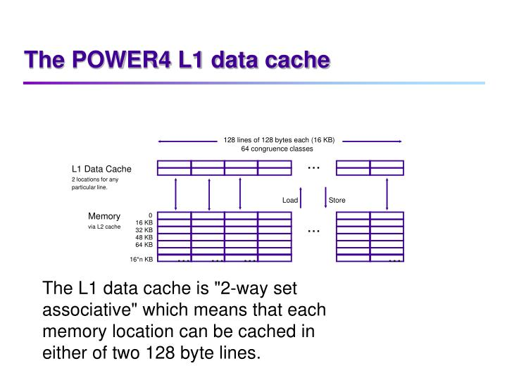 The POWER4 L1 data cache