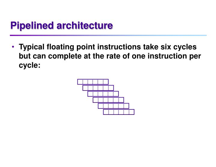 Pipelined architecture