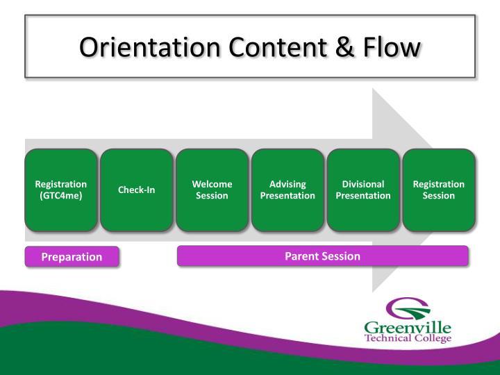 Orientation Content & Flow