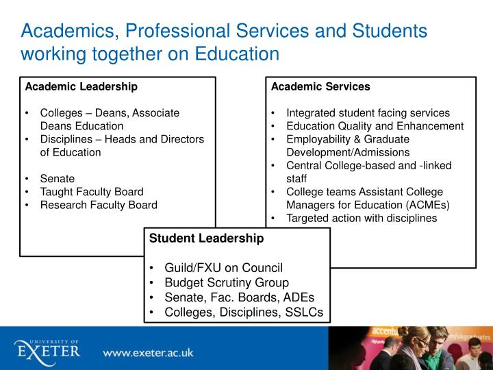 Academics, Professional Services and Students  working together on Education