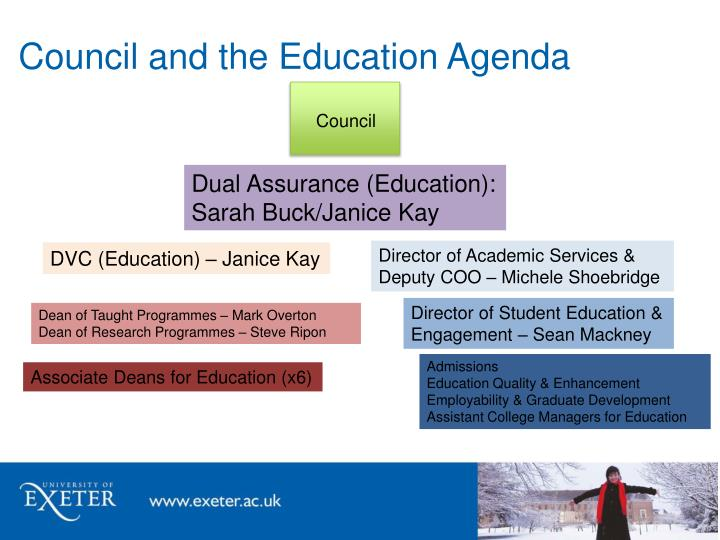 Council and the Education Agenda