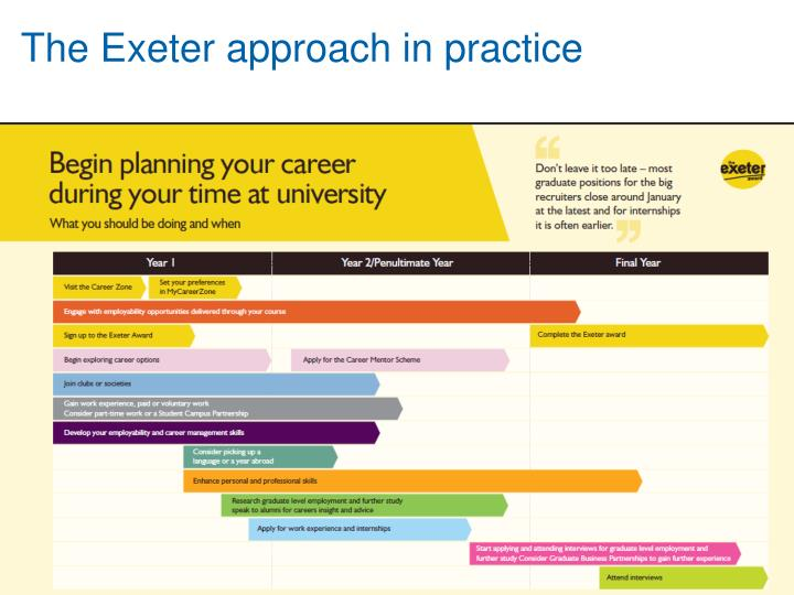 The Exeter approach in practice