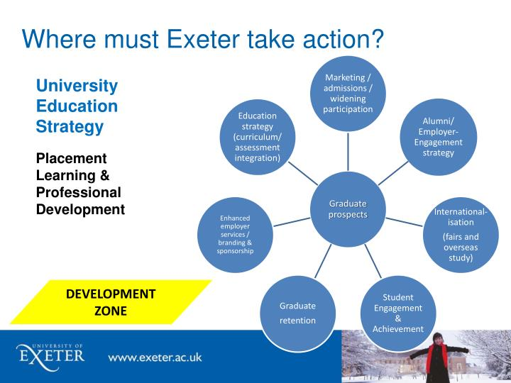 Where must Exeter take action?