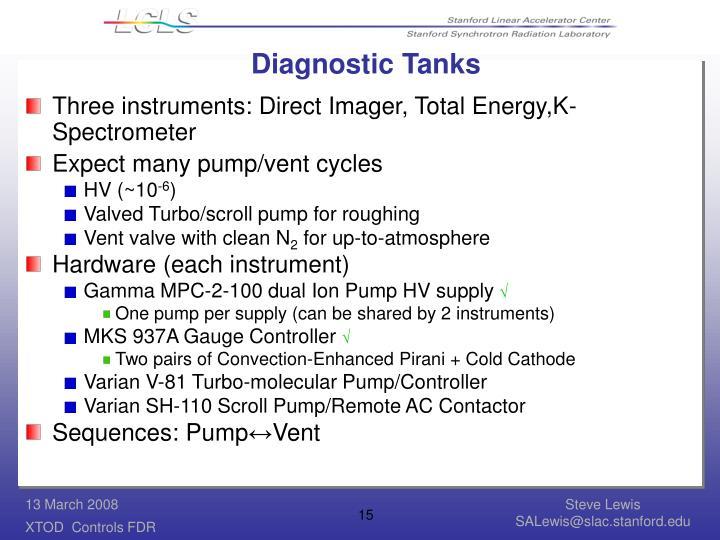Diagnostic Tanks