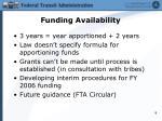 funding availability