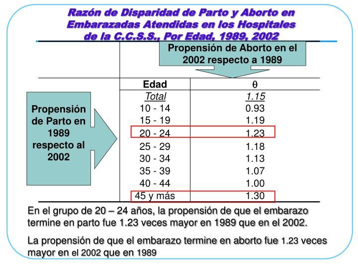 Razón de Disparidad de Parto y Aborto en Embarazadas Atendidas en los Hospitales