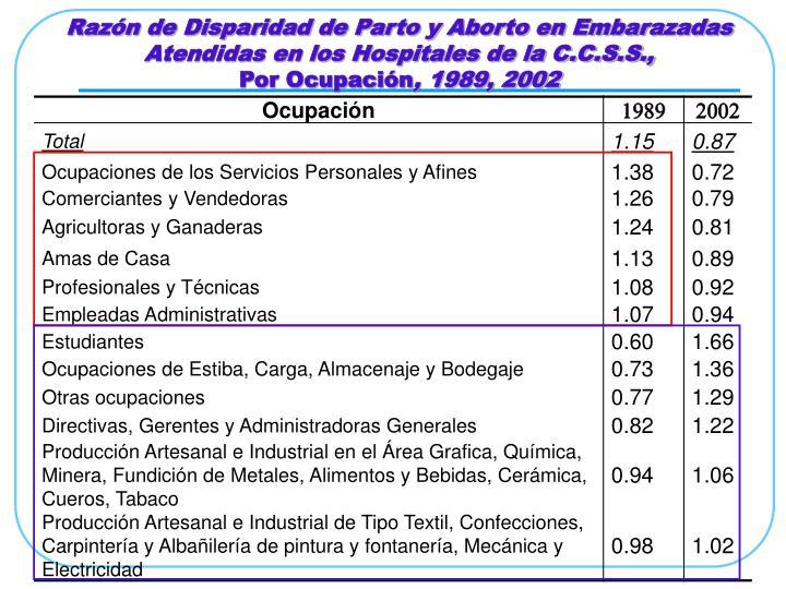 Razón de Disparidad de Parto y Aborto en Embarazadas Atendidas en los Hospitales de la C.C.S.S.,