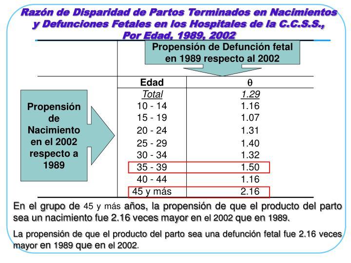 Razón de Disparidad de Partos Terminados en Nacimientos y Defunciones Fetales en los Hospitales de la C.C.S.S.,