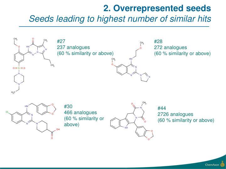 2. Overrepresented seeds