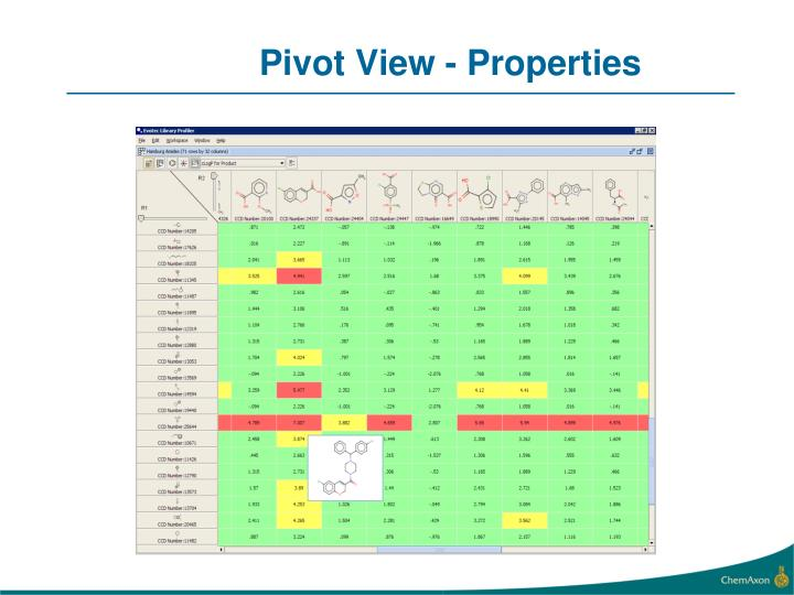 Pivot View - Properties